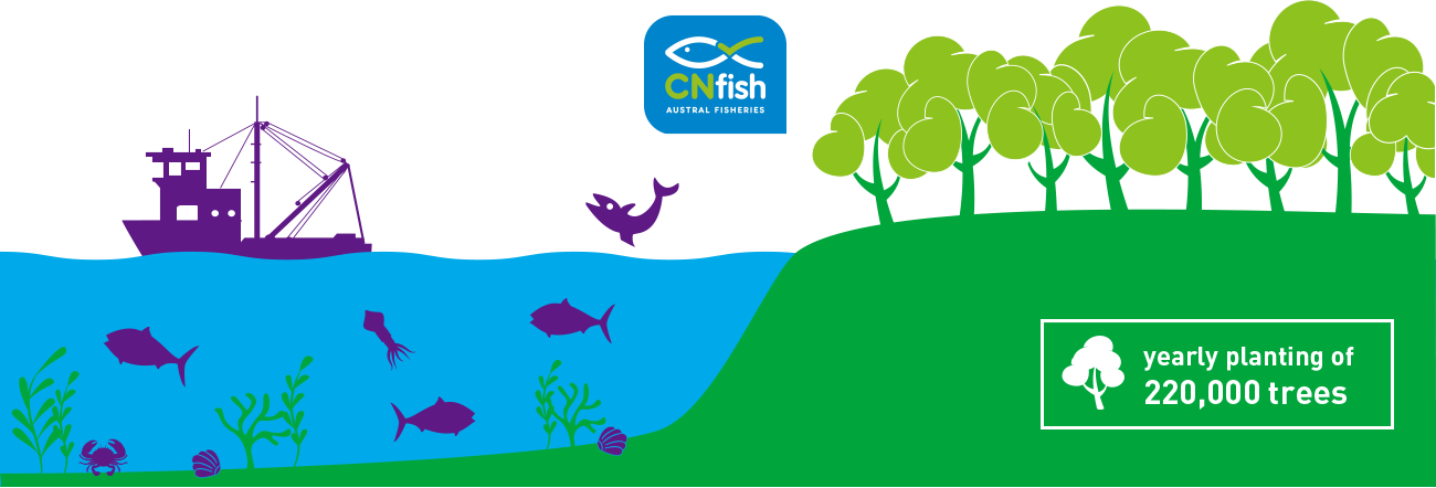 World's first carbon neutral fishery Austral Fisheries: a group company